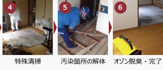 特殊清掃作業の流れ(2)